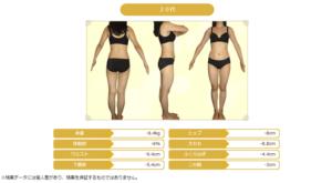 キレイサローネの痩身エステの効果はこれ20代女性の場合